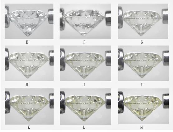 钻石4C等级-颜色